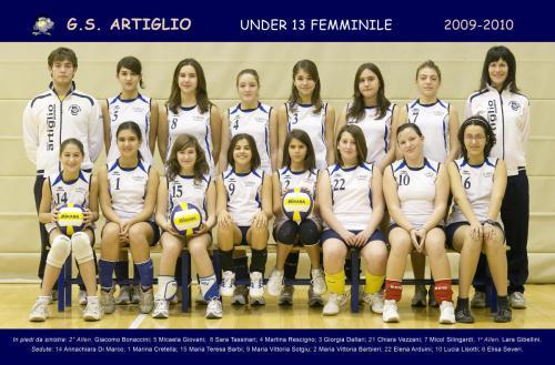 2009_2010_U13F